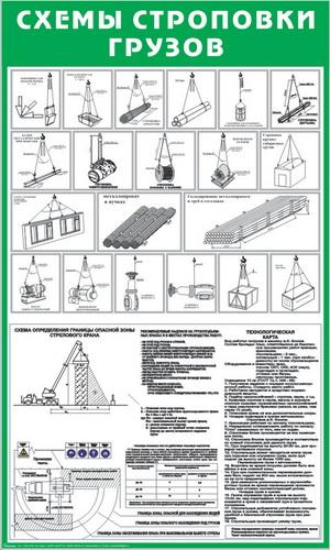 Схема строповки СТР15 в Твери